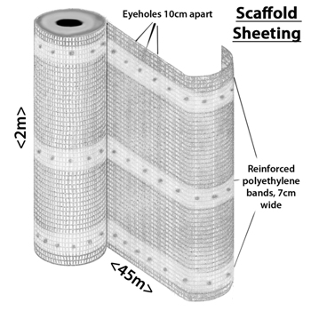 Scaffold Sheeting Safety Sheeting Debris Protection